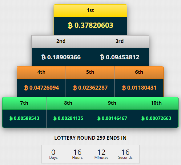FreeBitco.in Lottery Prizes